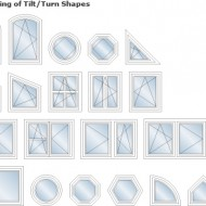 Euro tilt/turn window shapes