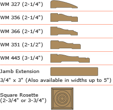 Real wood interior trim ventana usa for Interior wood trim profiles